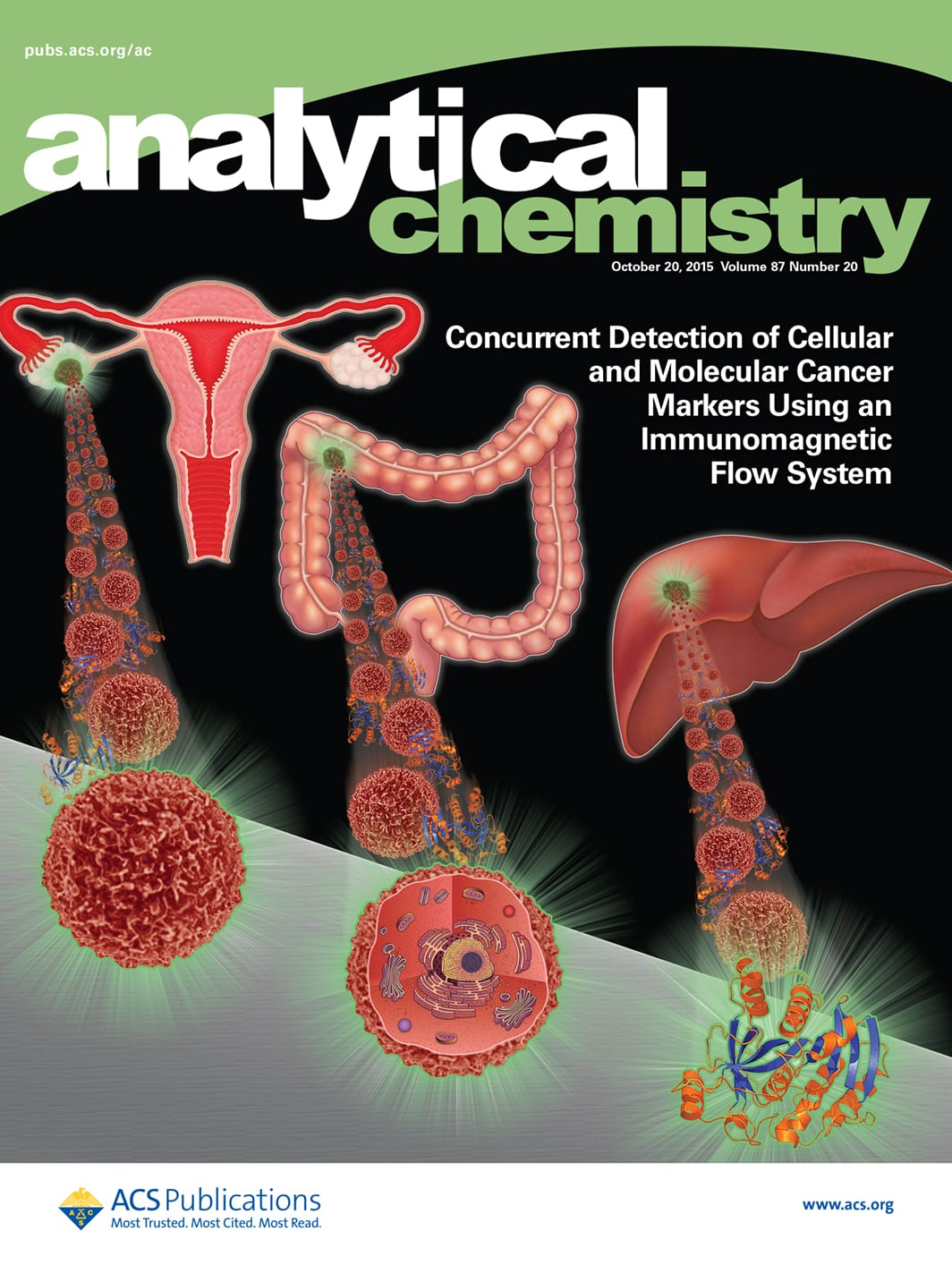 analytical chemistry magazine cover
